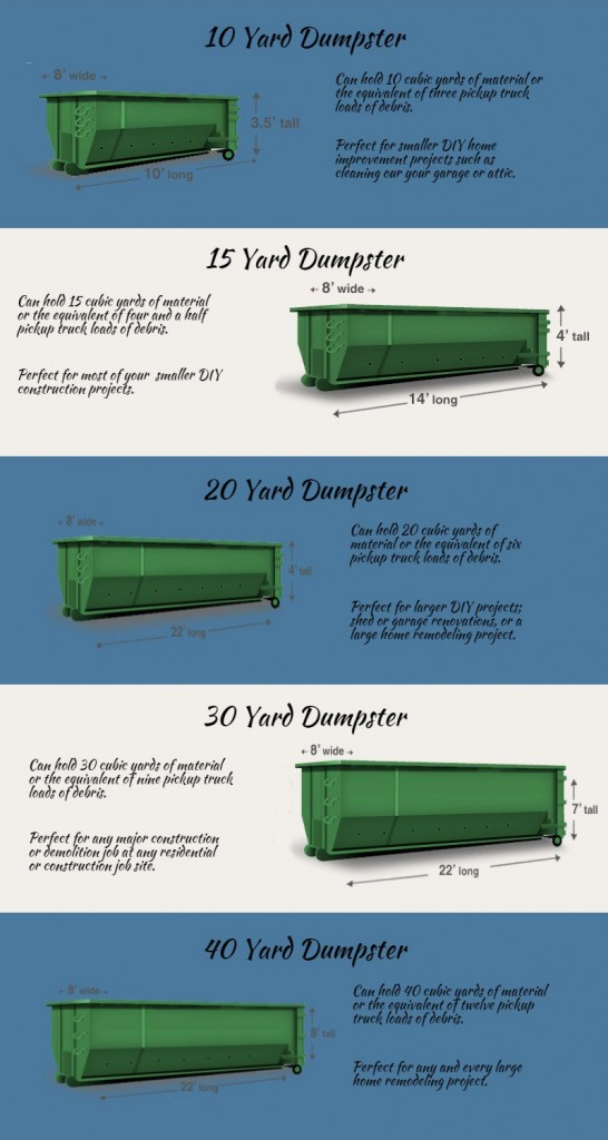 Dumpster size
