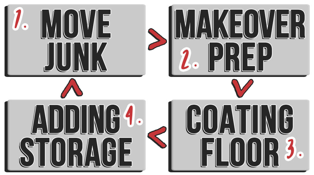 garage-makeover-diy-steps