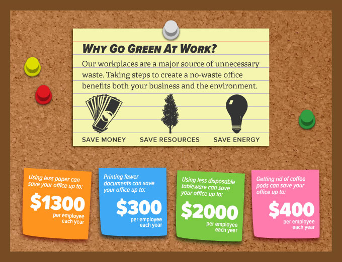 no-waste-office-infographic