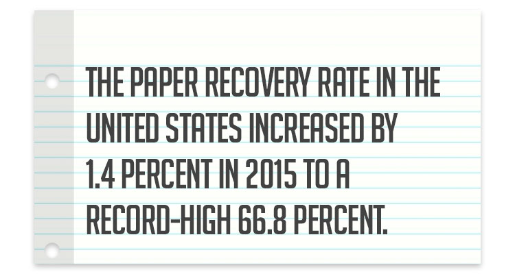 paper-recovery