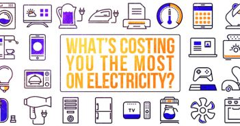 What's Costing You the Most on Electricity?