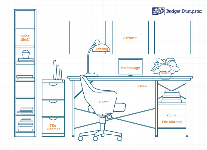 Blueprint of Home Office Furniture Essentials