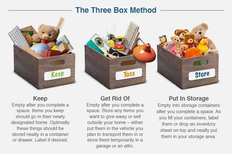 The Three Box Decluttering Method