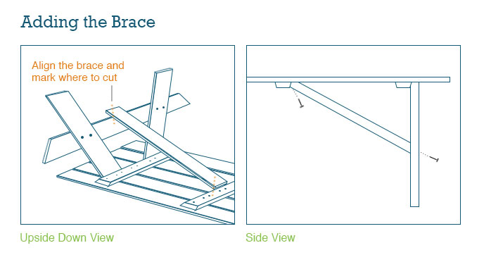 DIY Picnic Table Brace