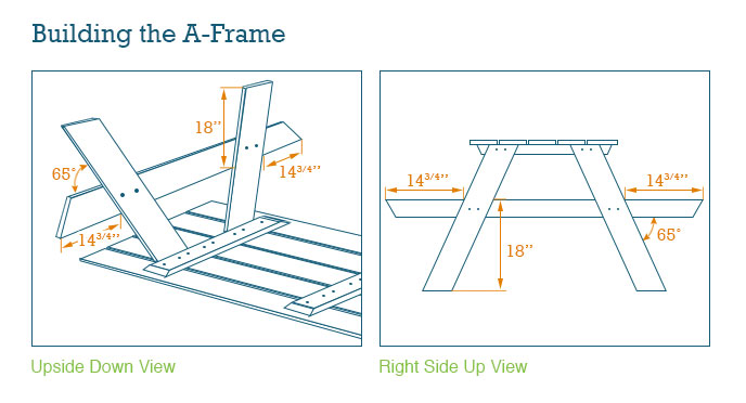 A-Frame Picnic Table Plans