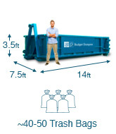 12 Yard Dumpster Dimensions and Capacity.