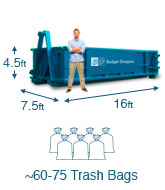 15 Yard Dumpster Dimensions and Capacity.