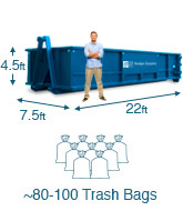 20 Yard Dumpster Dimensions and Capacity.