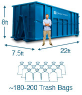 40 Yard Dumpster Dimensions and Capacity.