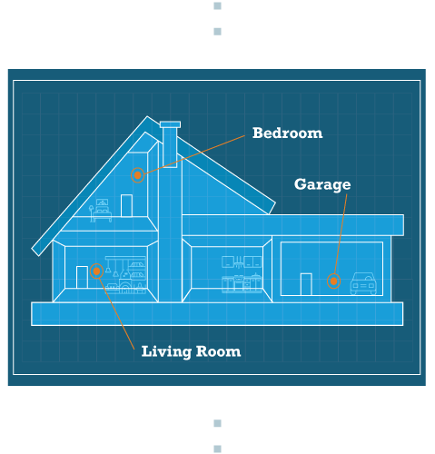 Blueprint of House Showing Bedroom, Garage and Living Room as Most Cluttered Areas