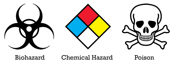 Commonly Used Symbols for Hazardous Materials