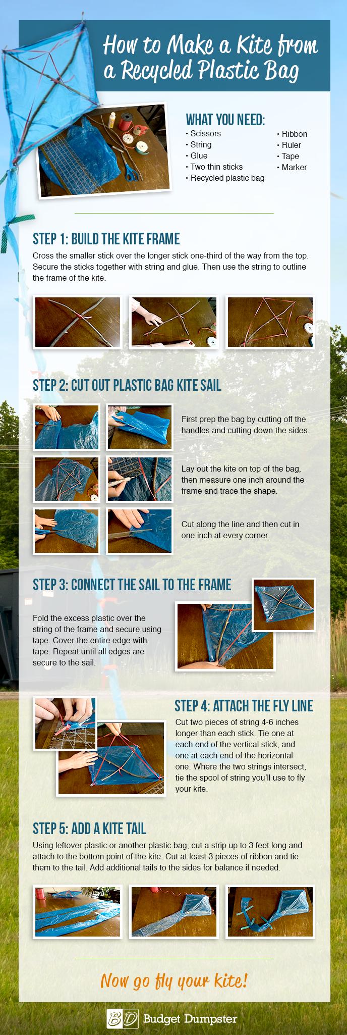 Plastic Bag Kite Infographic