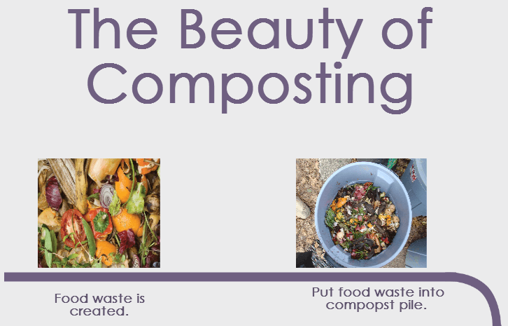 the beauty of composting