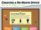 No-Waste Office Infographic