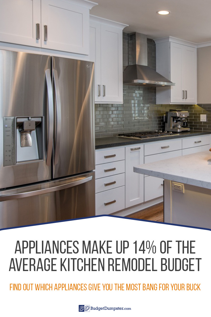 Check Out Our Budget Kitchen Remodel Guide And Learn Which Appliances Are  Worth The Investment.